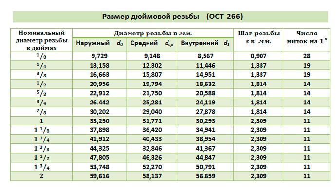 Шайба ост 1 34505-80