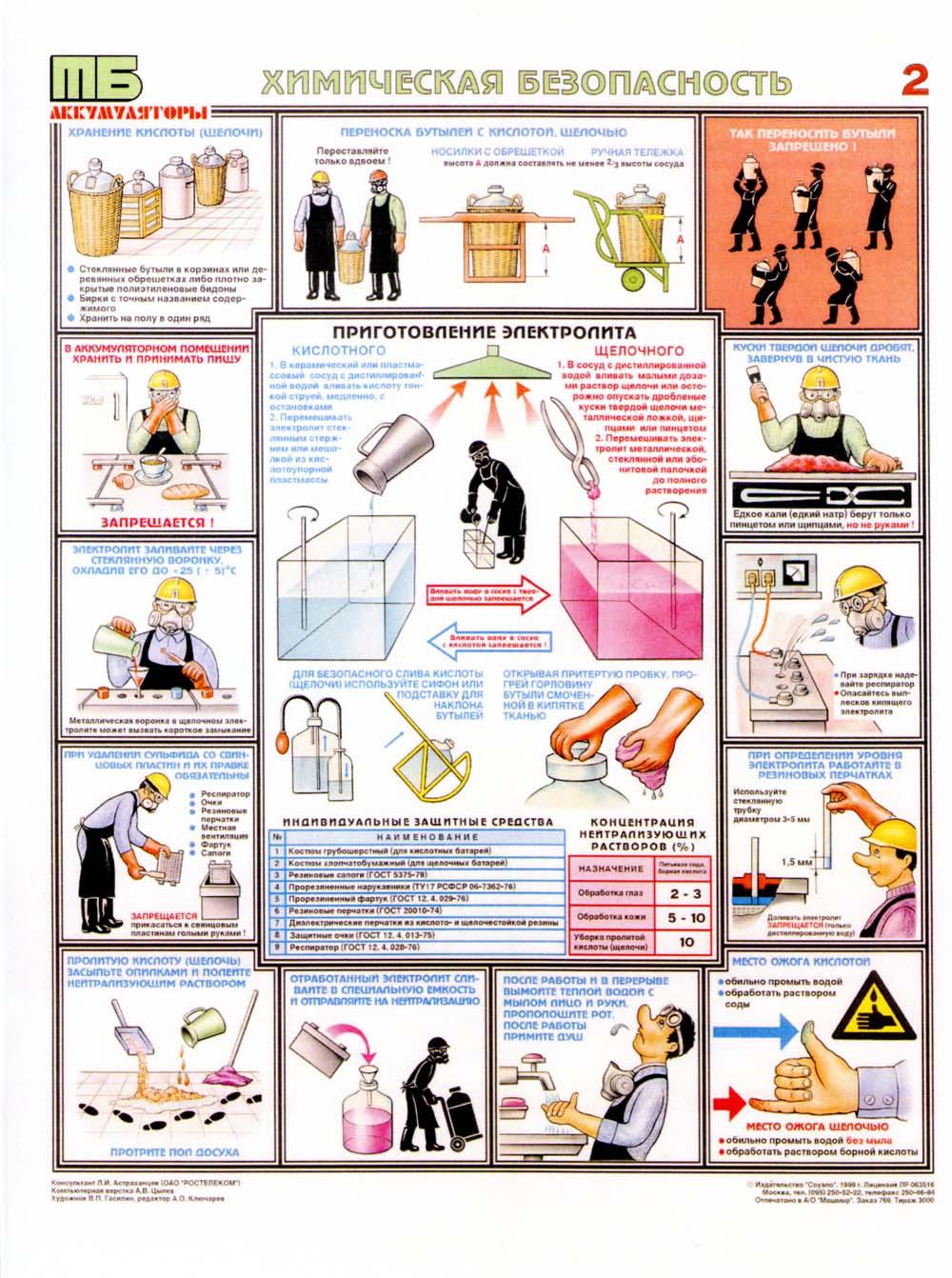 меры безопасности при обращении с прекурсорами день прекрасный феврале