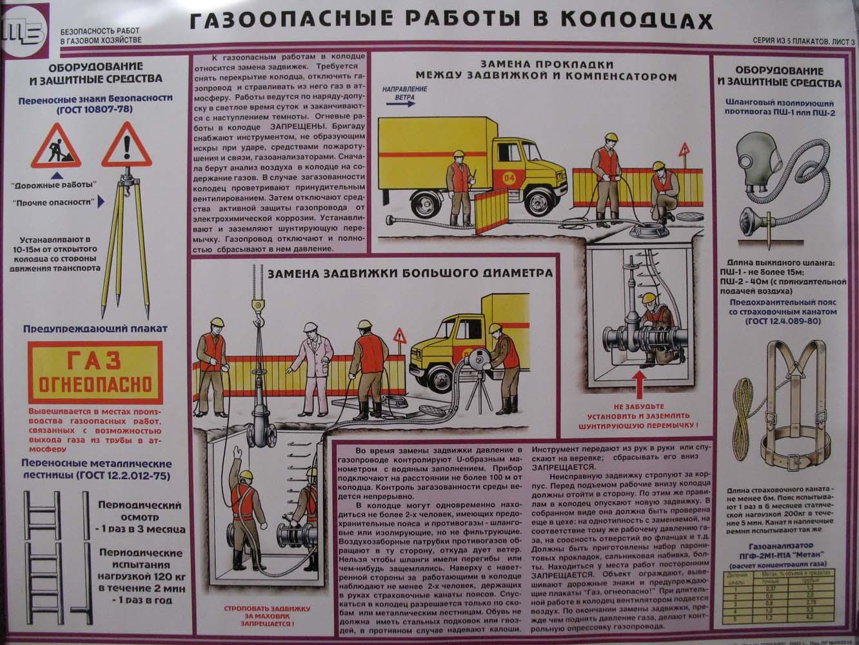 считается ли котельная работающая на газу опасным объектом