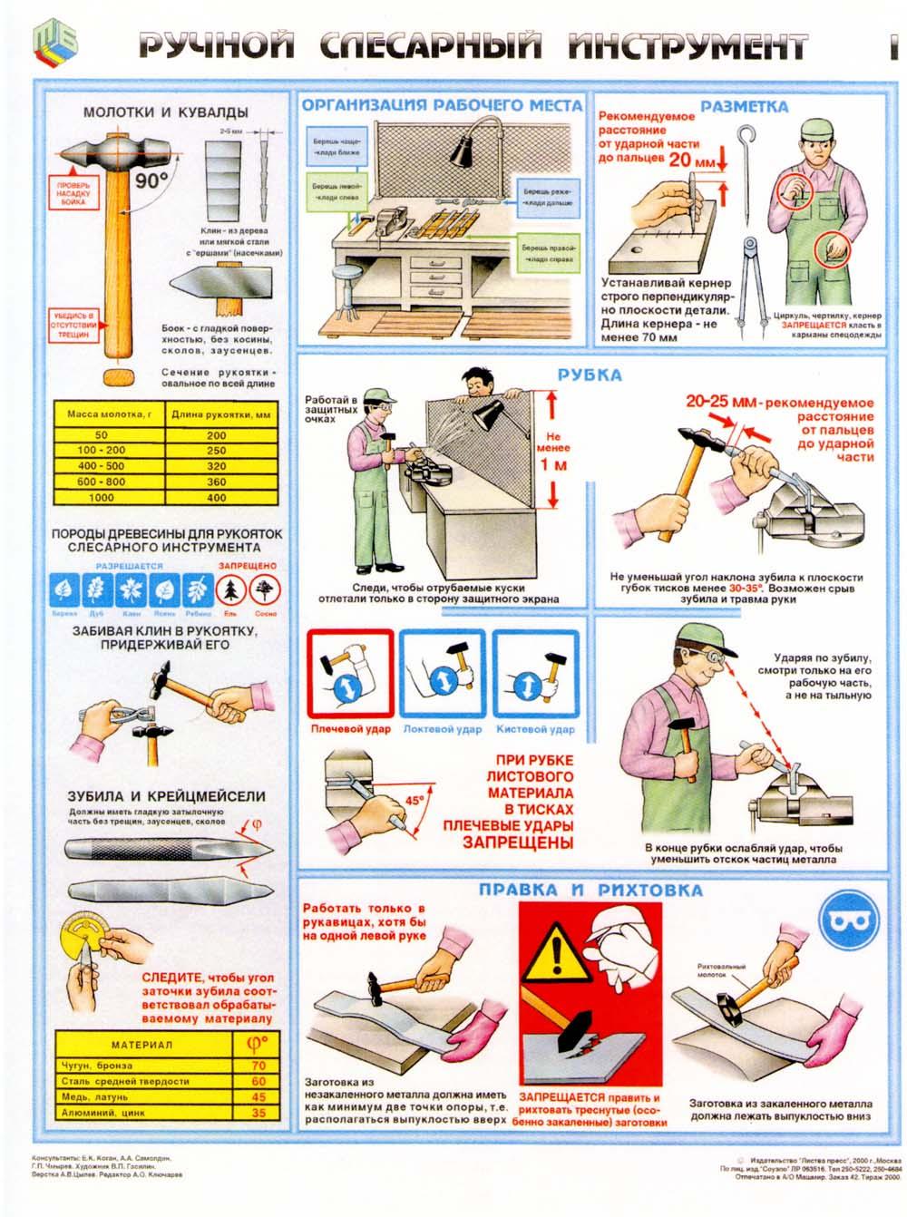 инструкция по работе с слесарным инструментом
