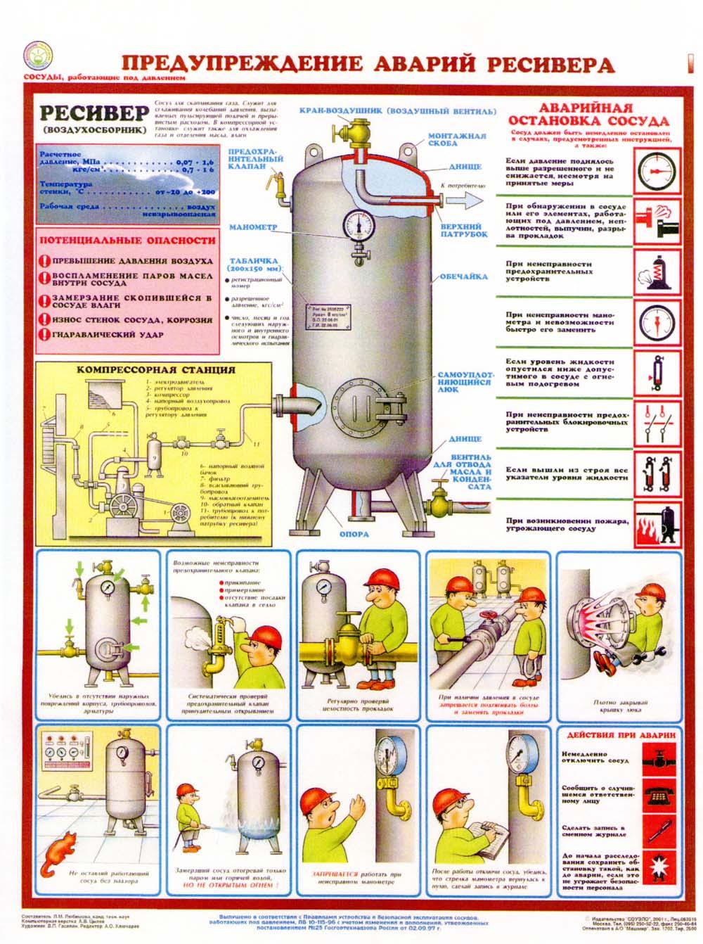 инструкция по эксплуатации стиральной машины otsein LT 813-1013