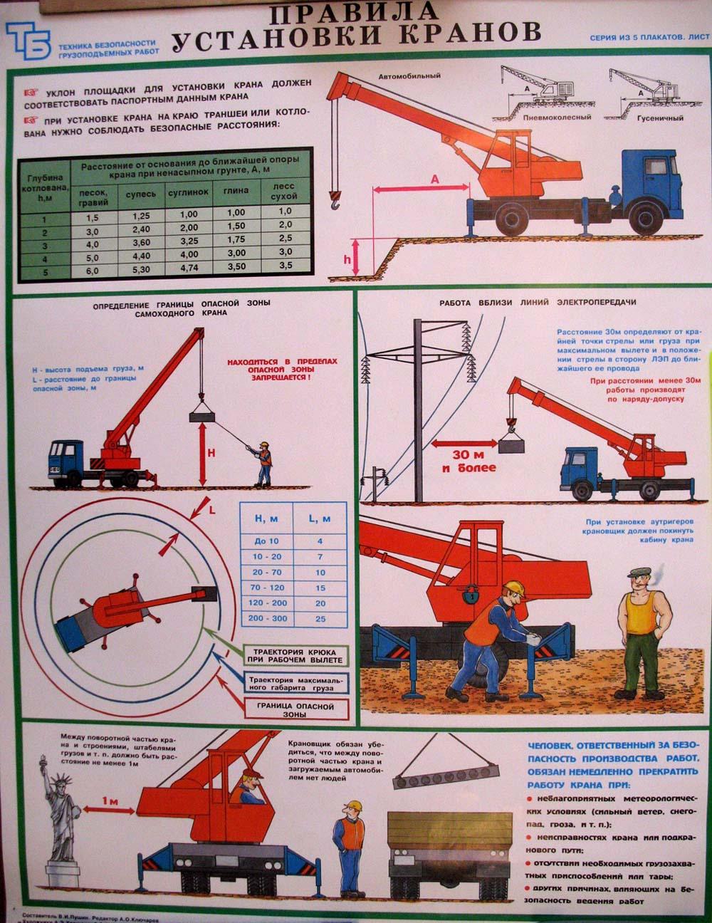 правила обозначения грузовой тары для крановых установок экзамены начинаются