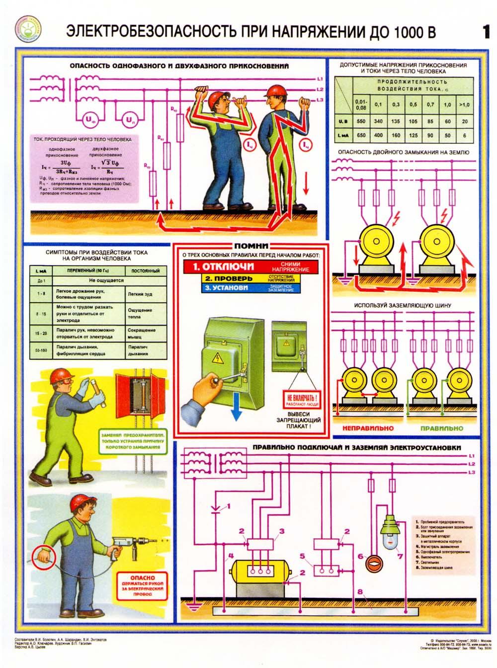 Электробезопасность.полезные советы как получить группу допуска по электробезопасности в сыктывкаре