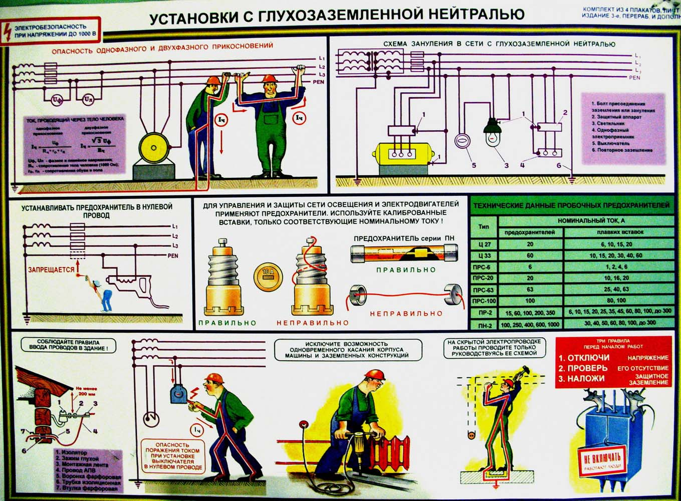 Пс08 безопасность труда при металлообработке (пластик, а2, 5 листов) в городском поселение вольск