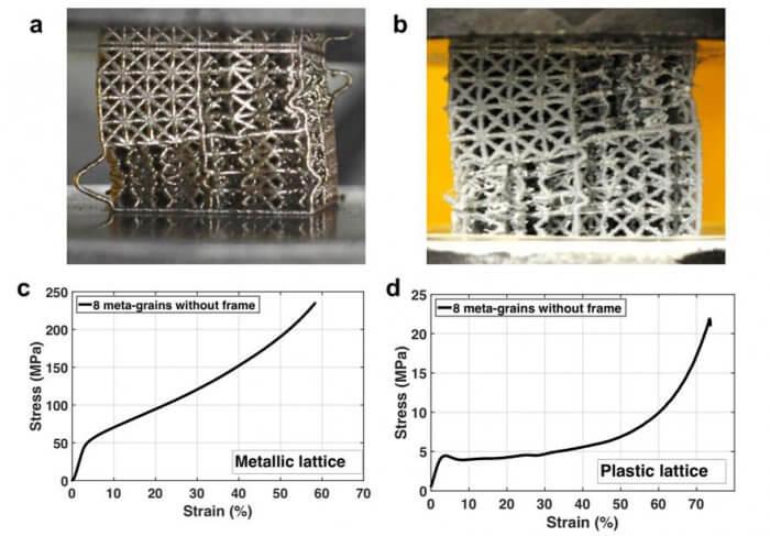 Механические испытания материалов из нержавеющей стали (слева) и полиактида (справа)