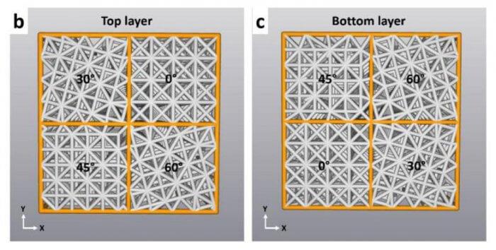 Копирование кристаллических зерен с различной ориентацией структуры