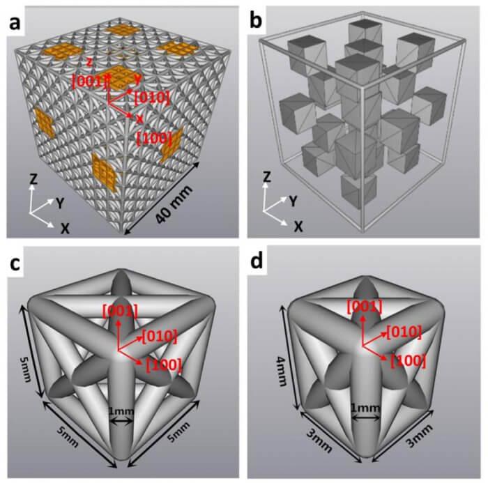 Структура, состоящая из двух видов кристаллической решетки