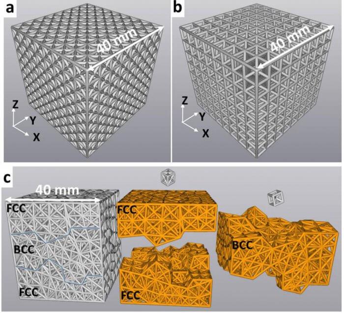Копирование кристалллических зерен с разными решетками и ориентациями
