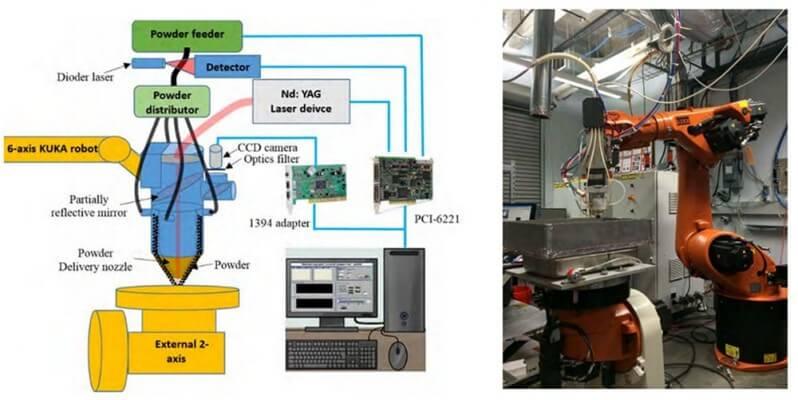 3D печать по металлу использует систему лазеров и продвинутую робототехнику