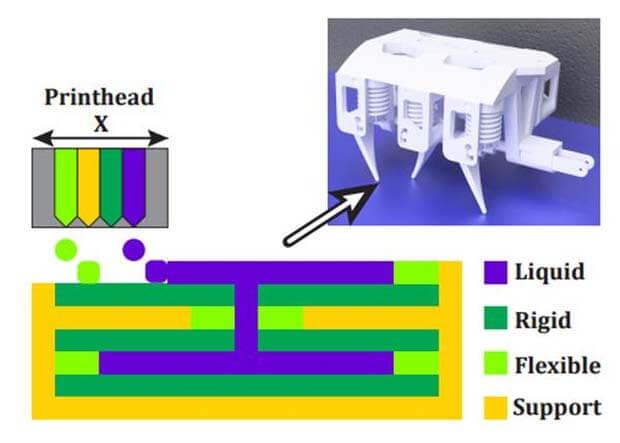 Схема постройки гидравлических узлов