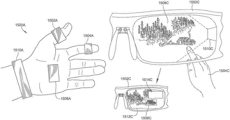 Принципиальное изображение устройства с очками дополненной реальности