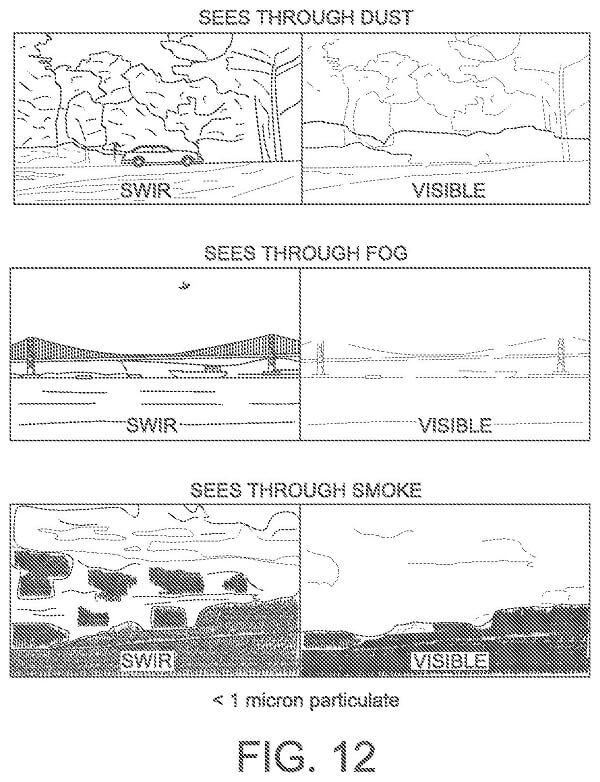 Эффект детализации изображения (слева) сравнивается с примерным обзором местности в пыль, туман и дым