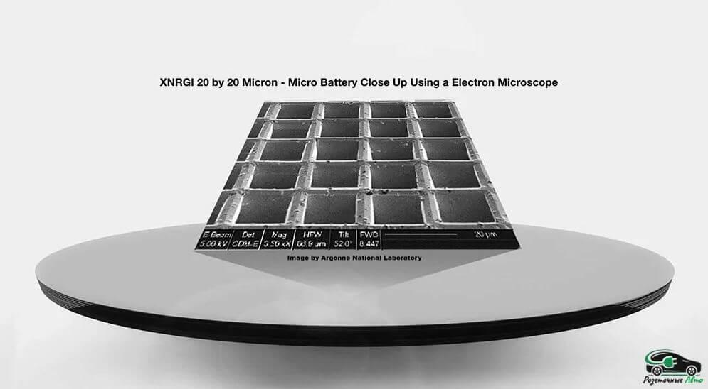 Батареи для электрокаров из кремниевых пластин