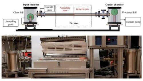Разработана технология, подходящая для производства листов графена в промышленных масштабах