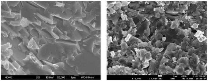 Микроструктура образцов, полученных экструзионным горячим прессованием