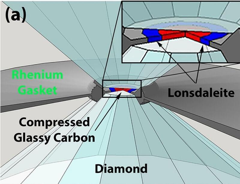 Алмаз и лонсдейлит