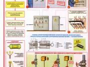 Отключения в электроустановках напряжением до 1000 В