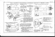 Резцы резьбовые с механическим креплением пластинок