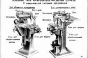 Основные типы копировально-фрезерных станков