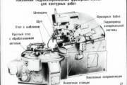 Наклонный гидрокопировальный фрезерный станок для контурных работ