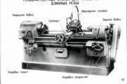 Фрезерный станок для фрезерования длинных резьб