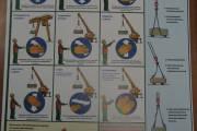 Безопасность грузоподъемных работ