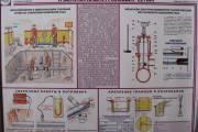 Присоединение газопроводов и вводов к действующим сетям