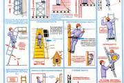 Лестницы, отдельные виды работ