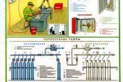 Централизованное газопитание
