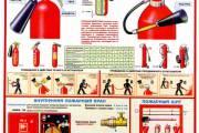 Углекислотные огнетушители