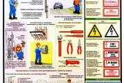 Средства защиты в электроустановках