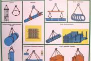 Схемы строповки и скадирования грузов