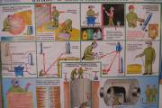 Взрыво- и пожаробезопасность