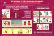 Первичные средства пожаротушения. Воздушно-пенные огнетушители