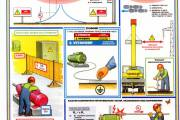 Электробезопасность при напряжении до 1000 В