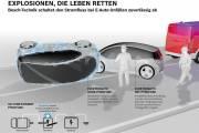 Новая разработка Bosch