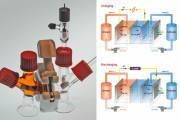 «Дышащая» батарея снизит стоимость хранения энергии в пять раз
