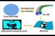 Гибкие батареи из нанотрубок работают, даже разрезанные на части