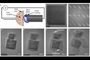 Натриевые и калиевые батареи могут быть намного стабильнее литиевых