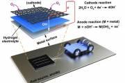 Роботы вместо батарей смогут буквально питаться металлом и воздухом