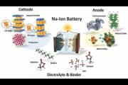 Схема натрий-ионного аккумулятора
