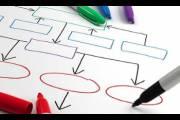 Вводятся стандарты на системы дизайн-менеджмента
