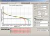 График разряда на токе 200 мА. P Super, Вкусвилл и Lexman побеждают Duracell Ultra Power