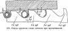 Схема срезания слоев при протягивании
